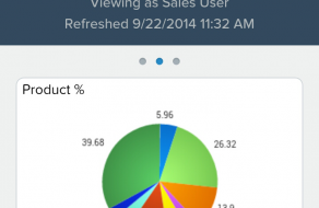 Mobile Dashboards